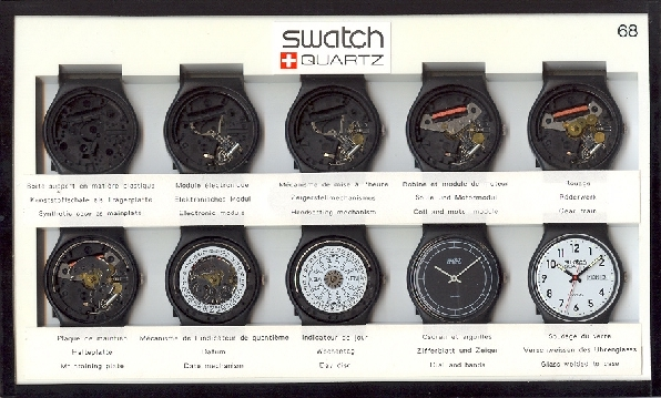 Swatch Production Stage Display Box